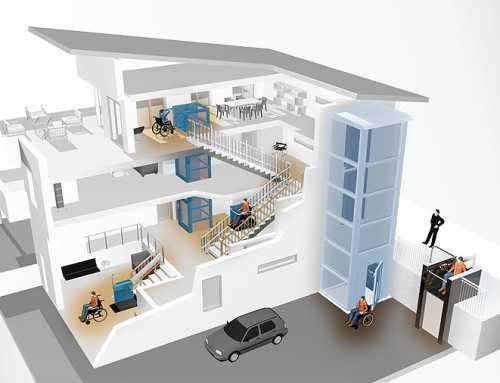 El 20% de les persones grans viuen en llars deficients